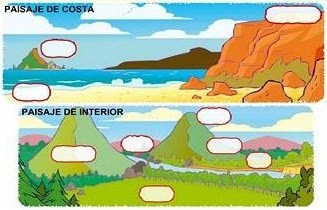 El Rincón de Jakeline: Paisaje de costa / Paisaje de Interior